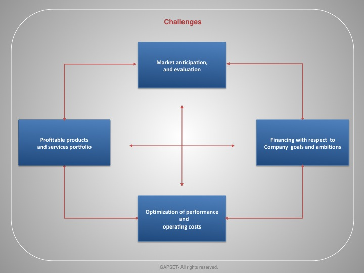 Challenges-adm